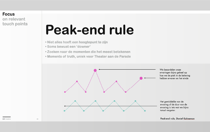 Peak end rule Day Creative Experience Concept creation