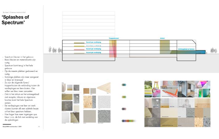 Spatial and Interior Design DAY Creative splashes of spectrum