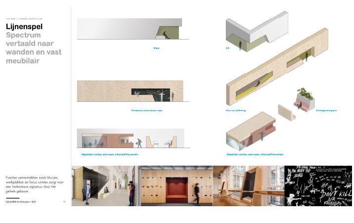 Spatial and Interior Design DAY Creative lijnenspel